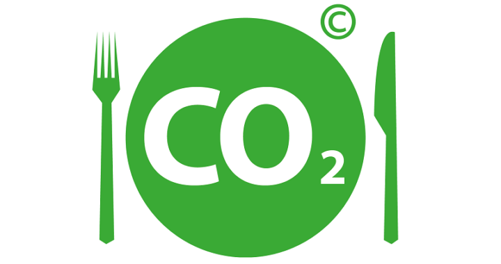 Carbon Footprint of Food - JAMIX CO2 Calculator